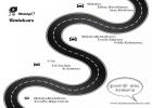 Tecrübe-Bilgi-Güven